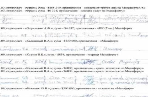 Ларри Кинг Олег Тягнибок Свобода Партия регионов черная касса