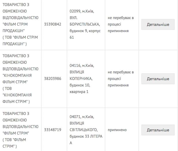 Госкино запретило русский сериал из-за неправдивой информации канала остране-производителе