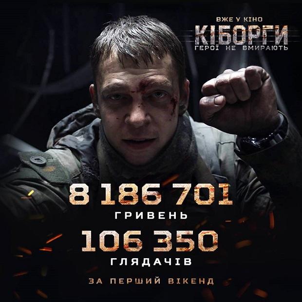 Киборги Госкино UFD BH Богдан Батрух